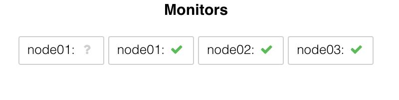 Proxmox monitor list